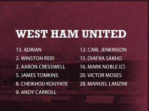 West Ham starting lineup v Spurs 2015