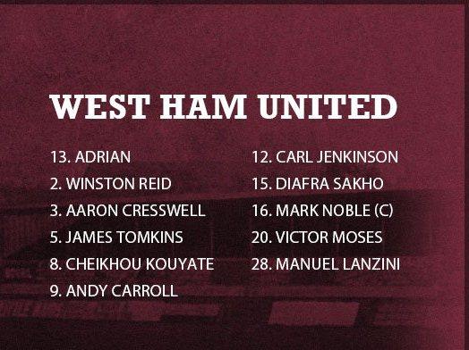 West Ham starting lineup v Spurs 2015