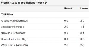 mark lawrenson prediction west ham