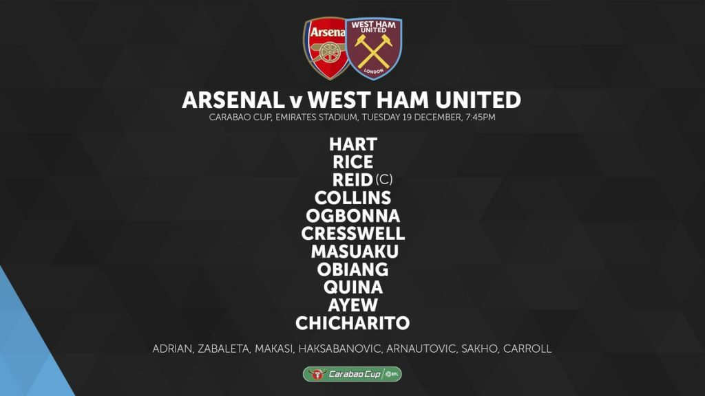 Arsenal WHU