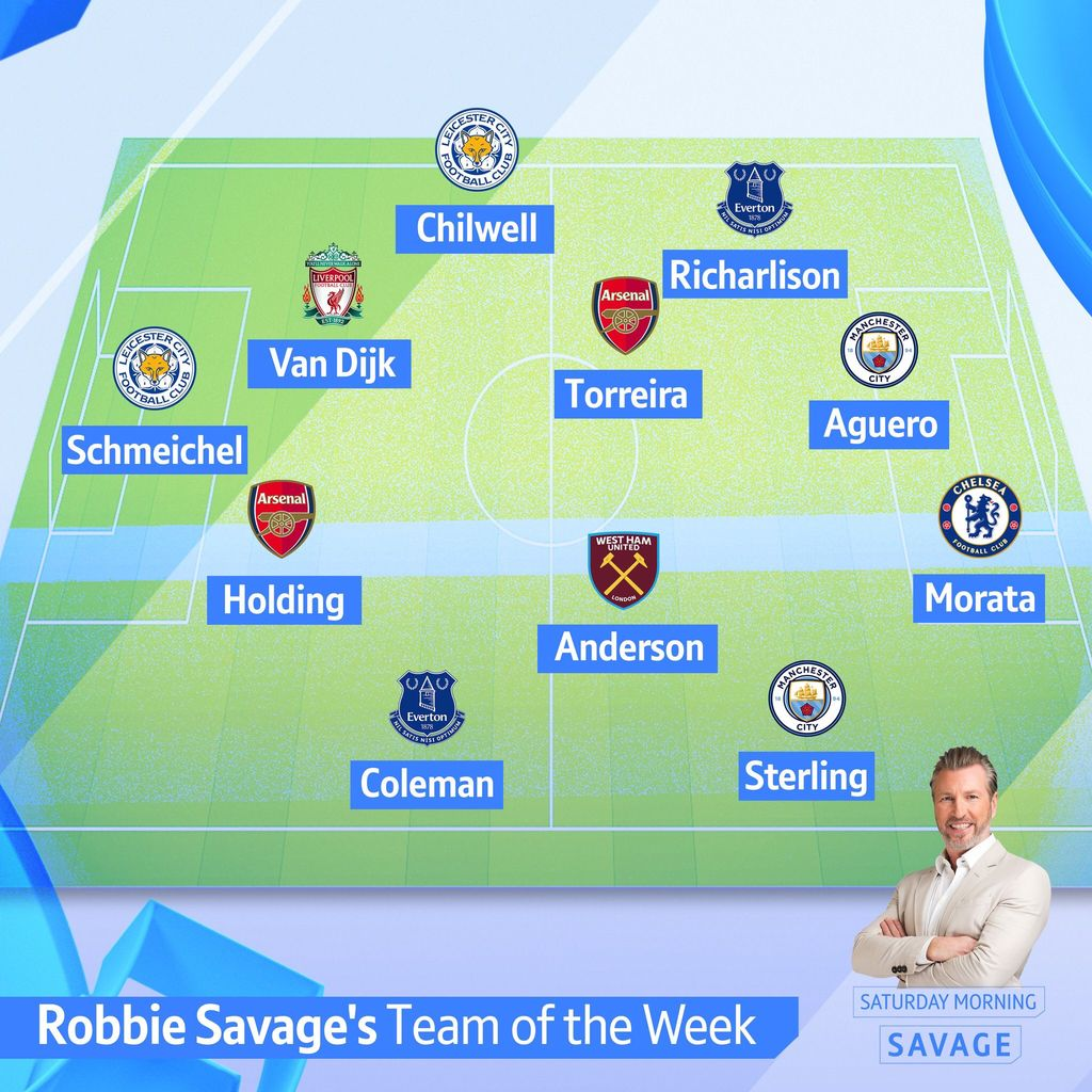 Robbie Savage Team of the Week Anderson