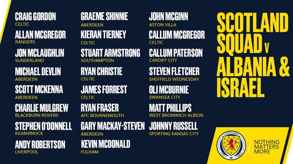 Scotland Squad November 2018