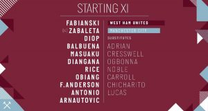 West Ham lineup v Man City 2018