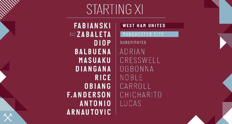 West Ham lineup v Man City 2018