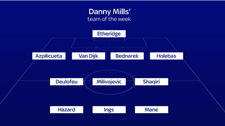 Mills Team of the Week