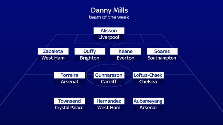 Round 14 Danny Mills Team of the Week