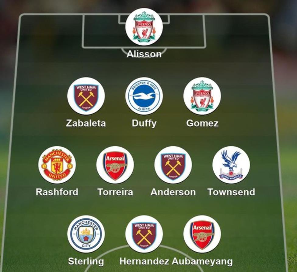 Round 14 Garth Crooks Team of the Week