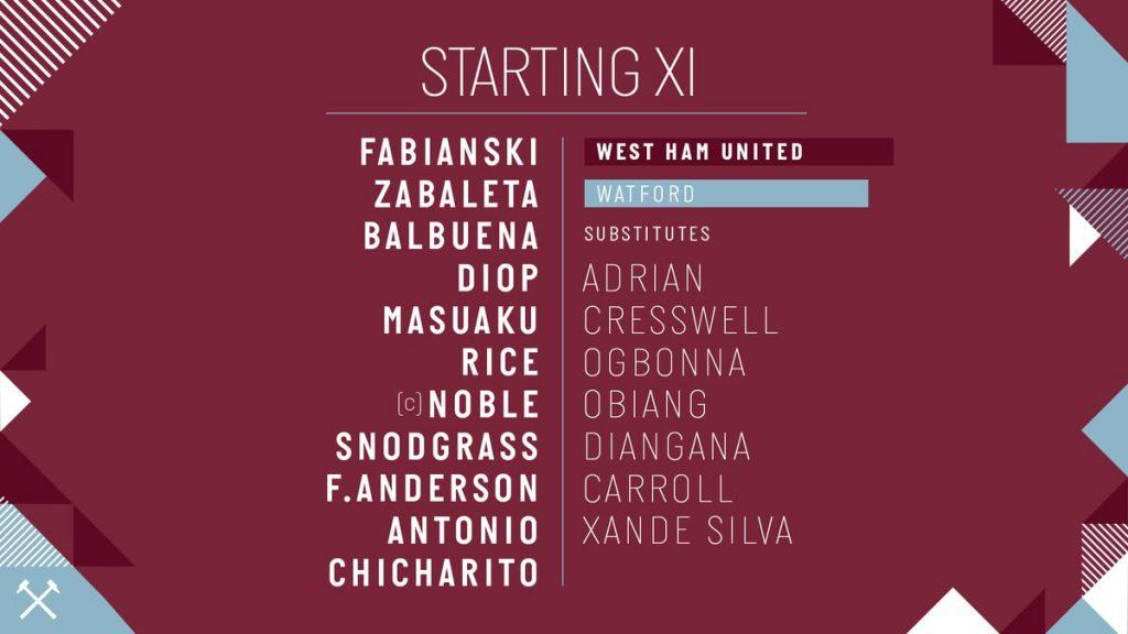 West Ham Lineup v Watford 2018