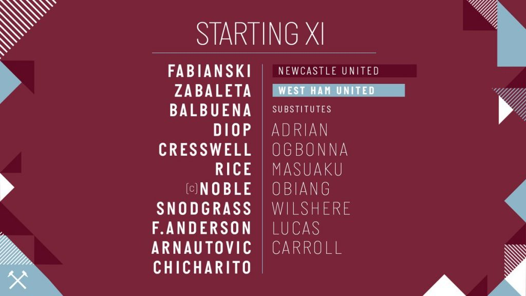 West Ham starting lineup v Newcastle 2018