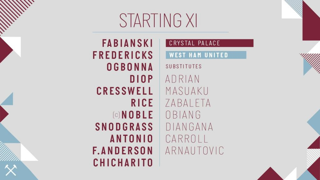 West Ham starting lineup vs Palace 2019