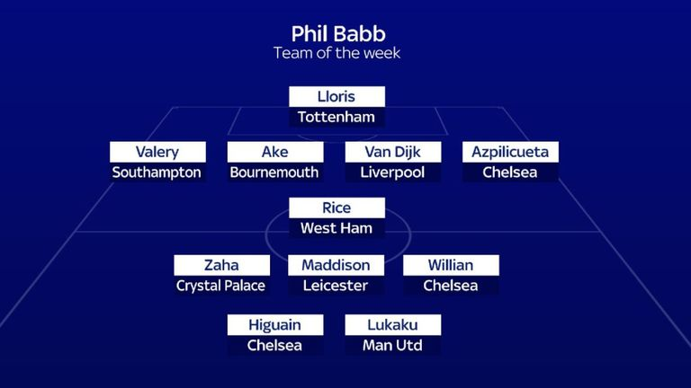 Sky Sports Team of the Week Round 29