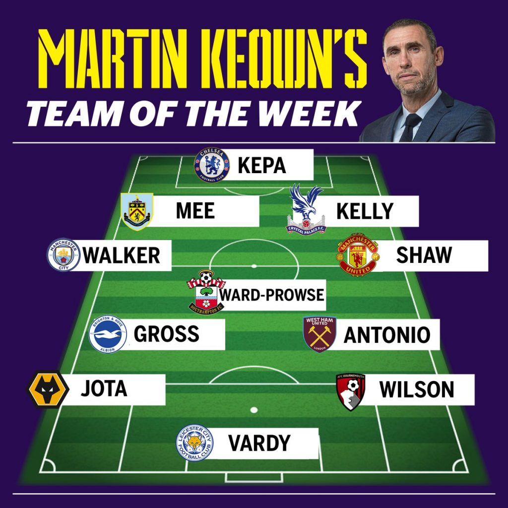 Martin Keown Team of the Week