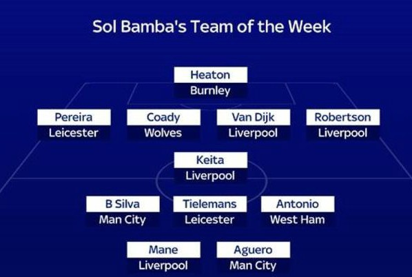 Sol Bamba Team of the Week