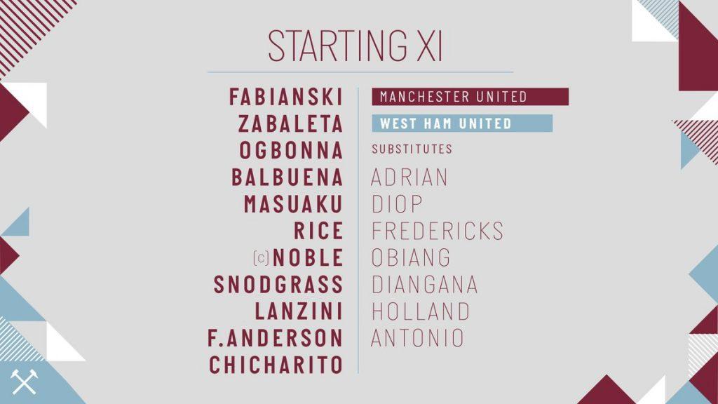 WHU starting lineup v Man Utd 2019