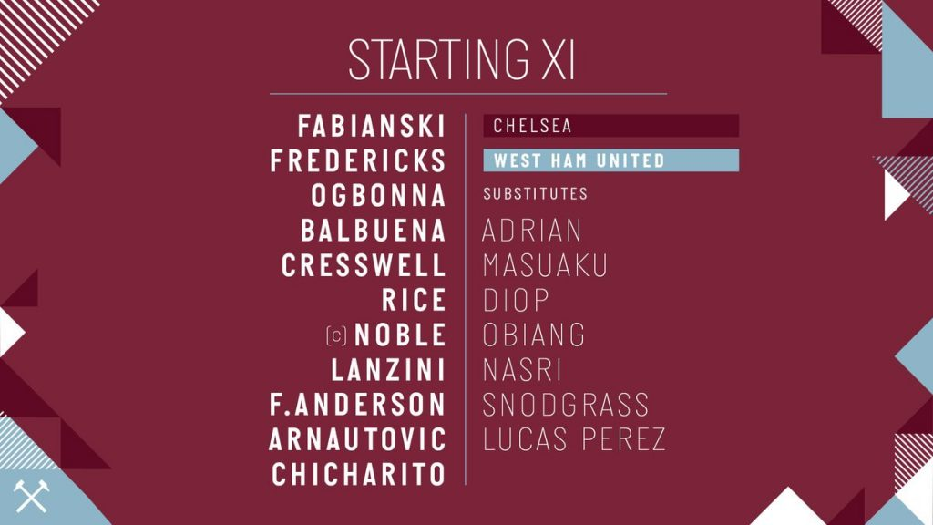 WHUFC starting lineup vs Chelsea 2019