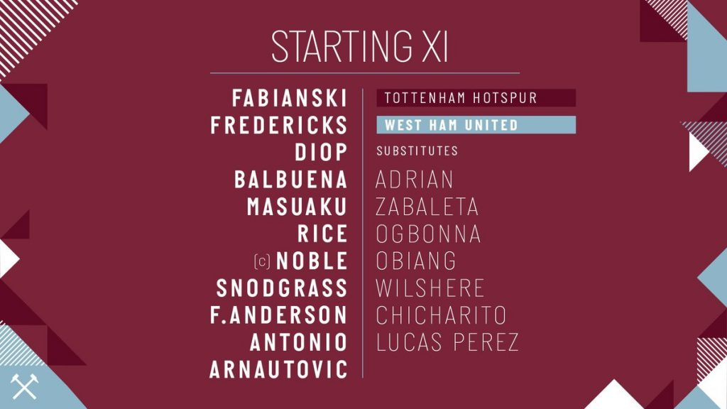 WHUFC starting lineup vs Spurs 2019