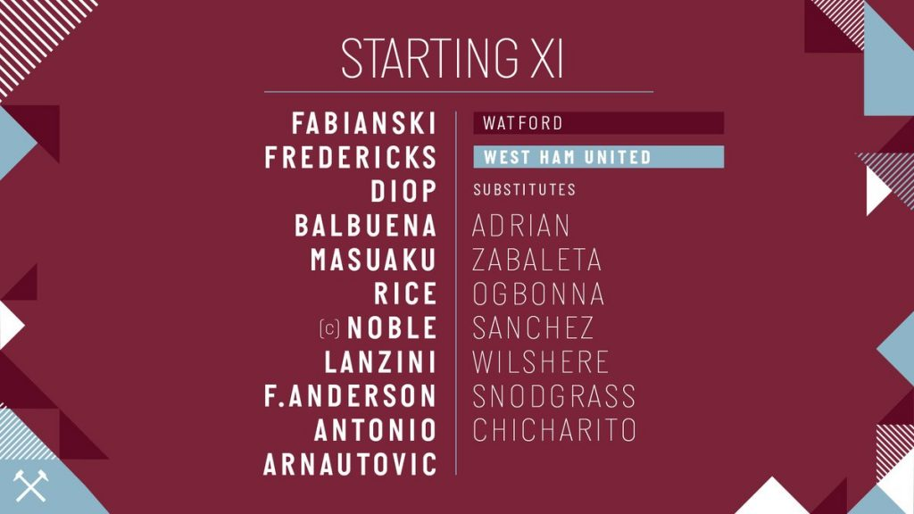 WHUFC starting lineup vs Watford 2019