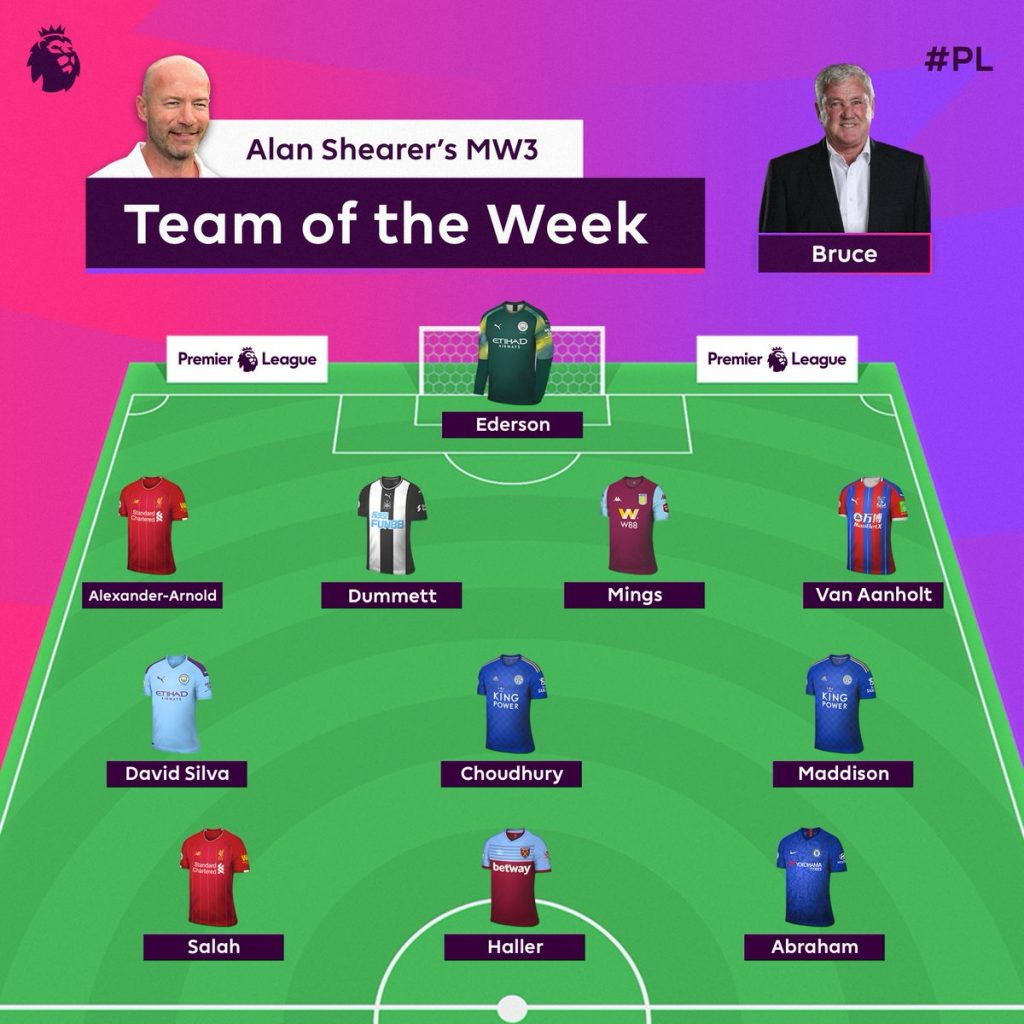 Shearer Team of the Week Round 3 2019-20