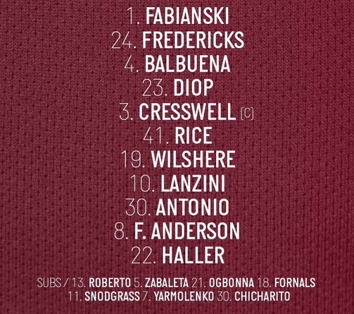 West Ham starting lineup vs Man City 2019