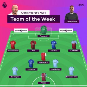 Alan Shearer Team of the Week Cresswell Fabianski