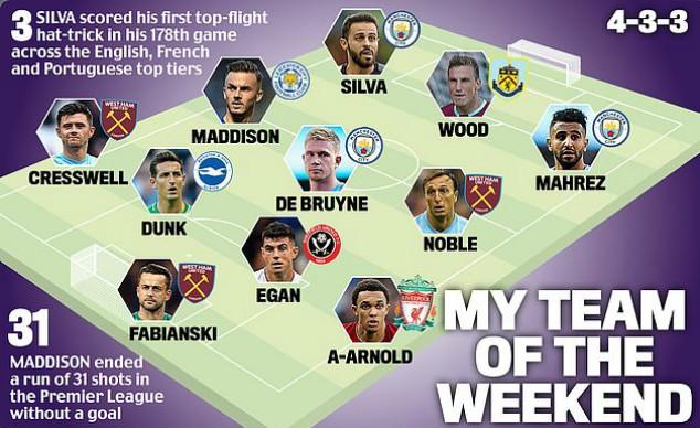 Jamie Redknapp Team of the Week Noble Lukasz Fabianski