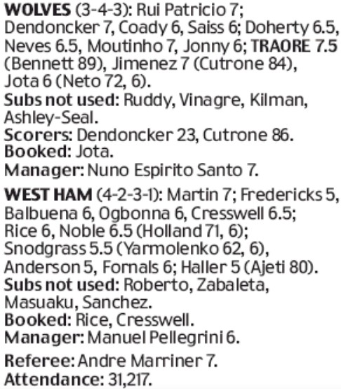 Daily Mail Wolves West Ham