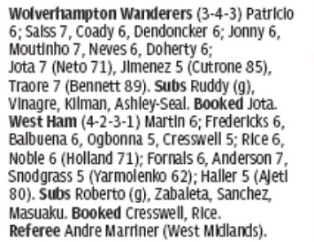 telegraph wolves west ham